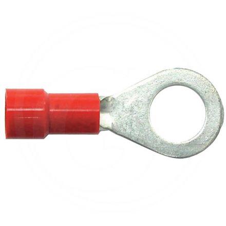 Blister Końcówka kabla